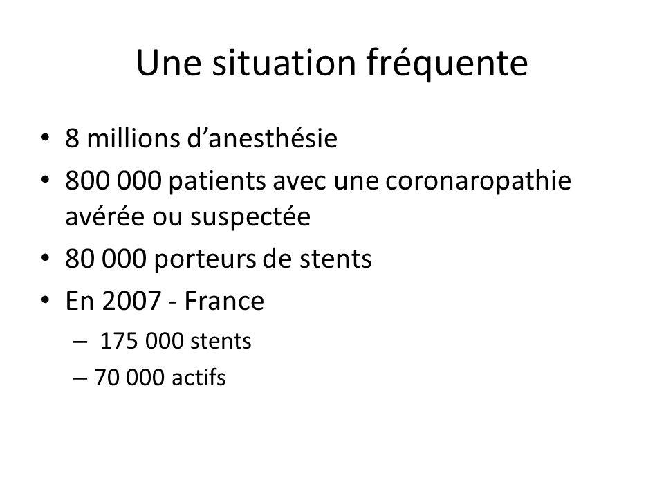 Une situation à risque et fréquente 1999-2005: Pose de stent chez 574 malades pour SCA Chirurgie non cardiaque dans les 2 ans : n=192 (33%) 93 BMS/99 DES Complications cardiaques majeures Schouten O et al.