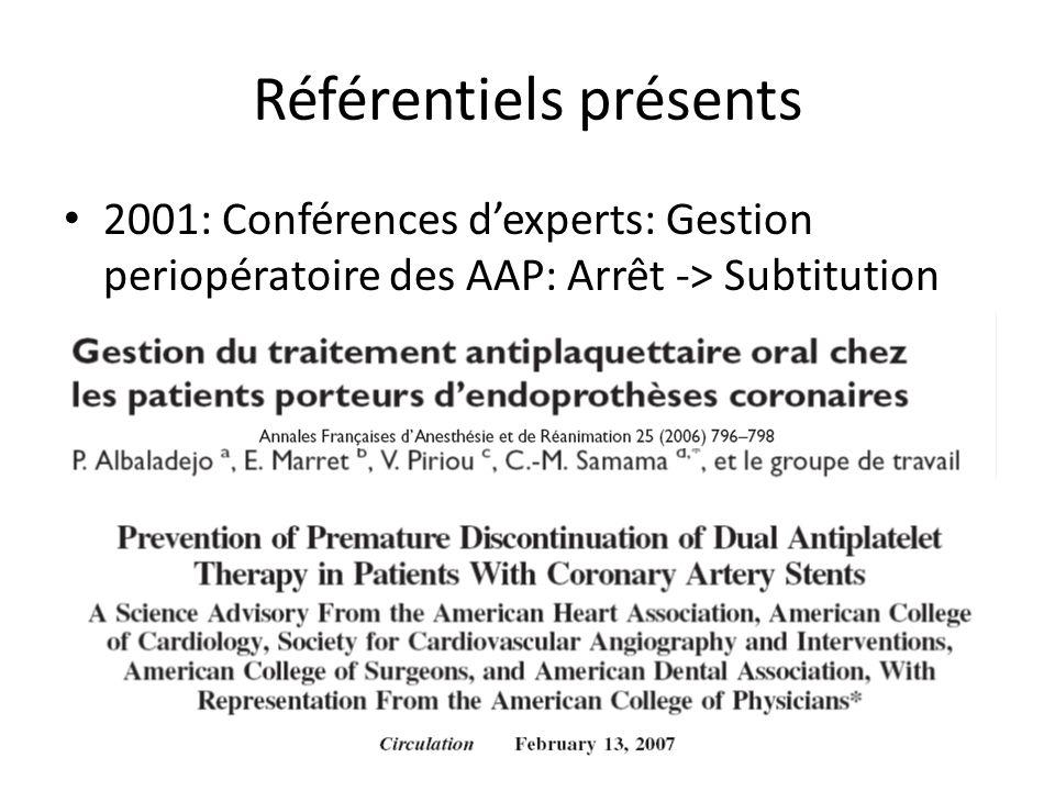 Référentiels présents 2001: Conférences dexperts: Gestion periopératoire des AAP: Arrêt -> Subtitution