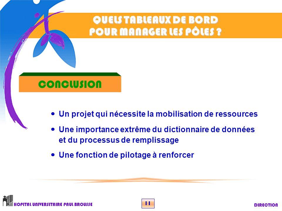 QUELS TABLEAUX DE BORD POUR MANAGER LES PÔLES ? DIRECTION HOPITAL UNIVERSITAIRE PAUL BROUSSE 11 Un projet qui nécessite la mobilisation de ressources