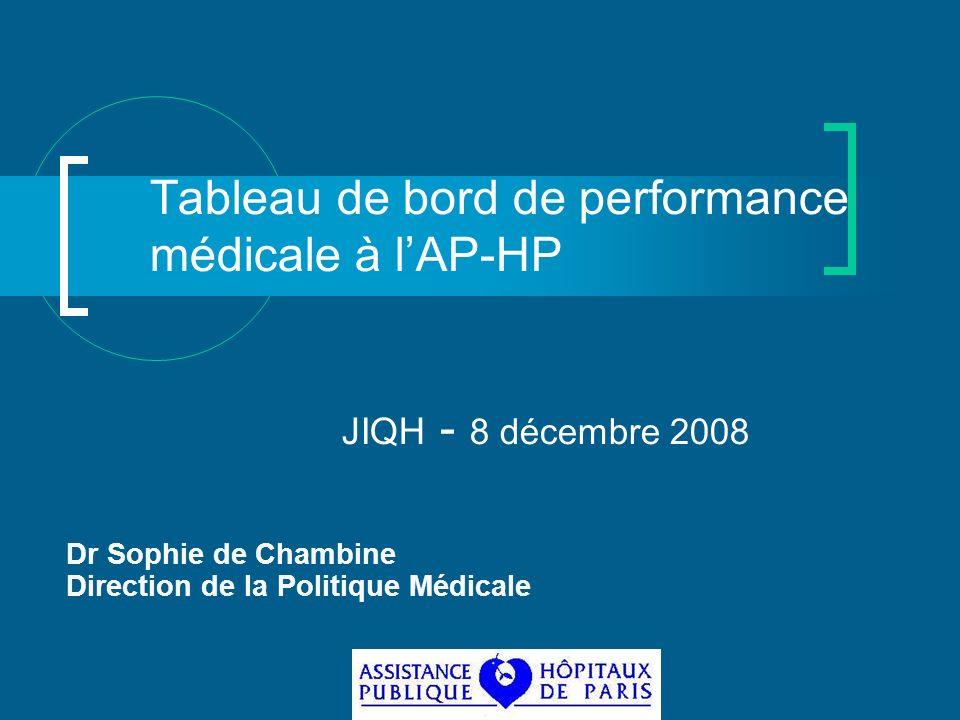 Tableau de bord de performance médicale à lAP-HP JIQH - 8 décembre 2008 Dr Sophie de Chambine Direction de la Politique Médicale