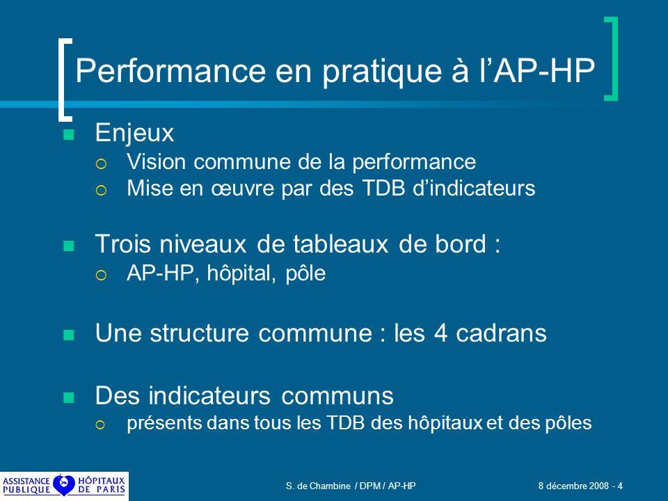 S. de Chambine / DPM / AP-HP 8 décembre 2008 - 4 Performance en pratique à lAP-HP Enjeux Vision commune de la performance Mise en œuvre par des TDB di