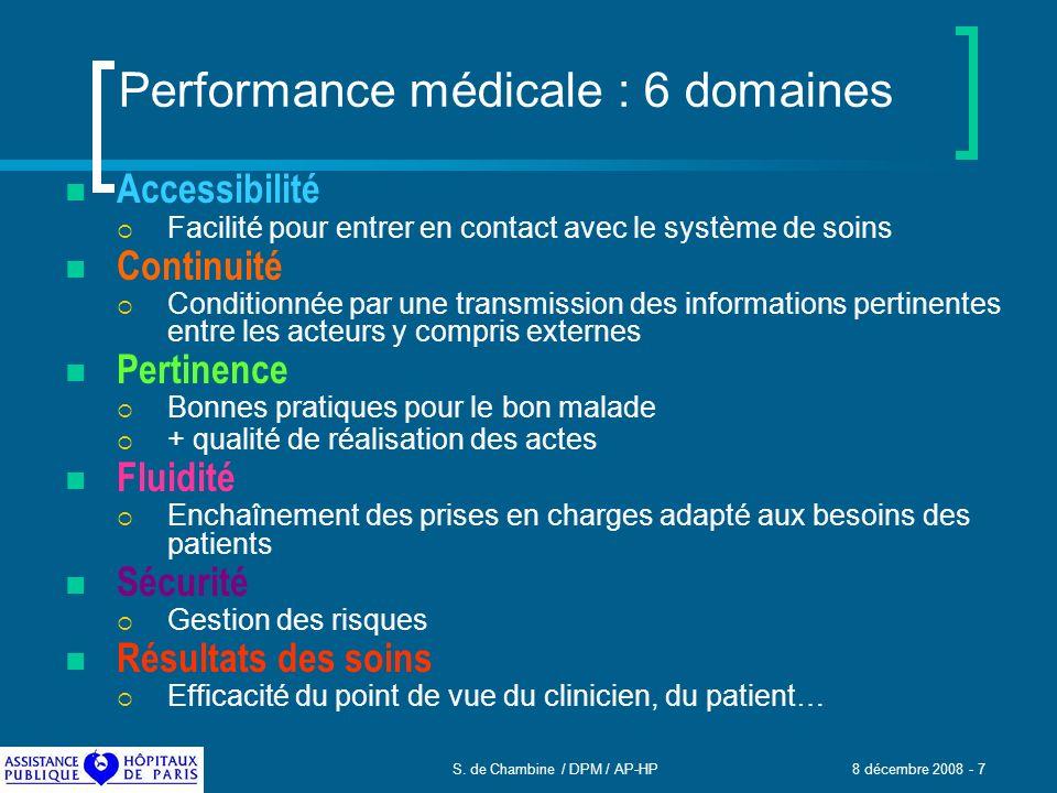 S. de Chambine / DPM / AP-HP 8 décembre 2008 - 7 Performance médicale : 6 domaines Accessibilité Facilité pour entrer en contact avec le système de so