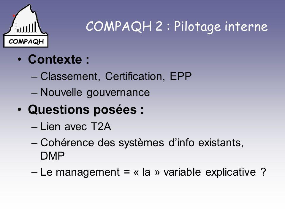 COMPAQH 2 : Pilotage interne Contexte : –Classement, Certification, EPP –Nouvelle gouvernance Questions posées : –Lien avec T2A –Cohérence des systèmes dinfo existants, DMP –Le management = « la » variable explicative ?