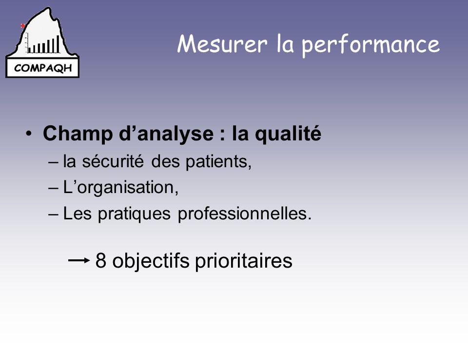 Mesurer la performance Champ danalyse : la qualité –la sécurité des patients, –Lorganisation, –Les pratiques professionnelles. 8 objectifs prioritaire