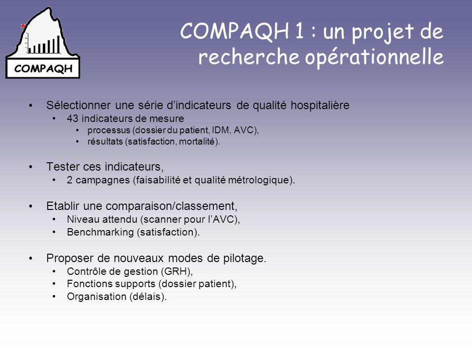 COMPAQH 1 : un projet de recherche opérationnelle Sélectionner une série dindicateurs de qualité hospitalière 43 indicateurs de mesure processus (dossier du patient, IDM, AVC), résultats (satisfaction, mortalité).