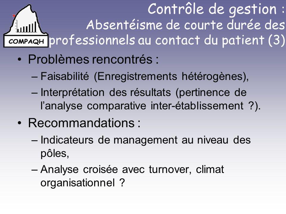 Problèmes rencontrés : –Faisabilité (Enregistrements hétérogènes), –Interprétation des résultats (pertinence de lanalyse comparative inter-établisseme
