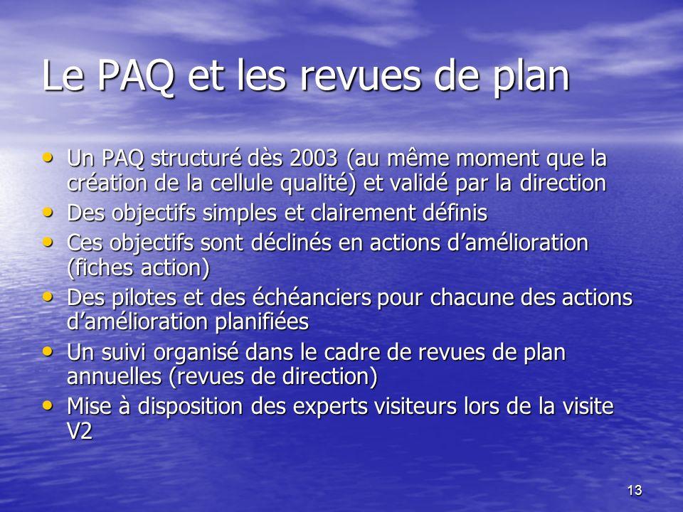 13 Le PAQ et les revues de plan Un PAQ structuré dès 2003 (au même moment que la création de la cellule qualité) et validé par la direction Un PAQ str