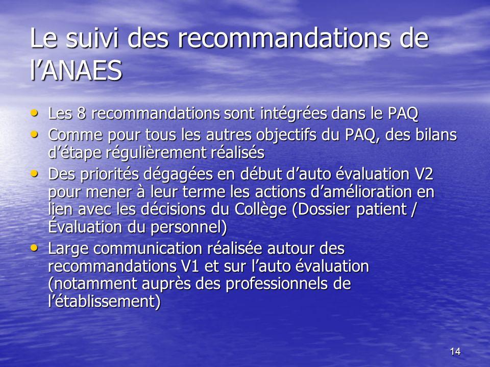 14 Le suivi des recommandations de lANAES Les 8 recommandations sont intégrées dans le PAQ Les 8 recommandations sont intégrées dans le PAQ Comme pour