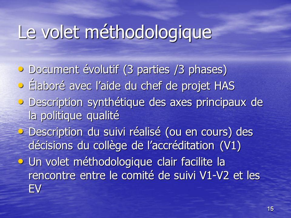 15 Le volet méthodologique Document évolutif (3 parties /3 phases) Document évolutif (3 parties /3 phases) Élaboré avec laide du chef de projet HAS Él
