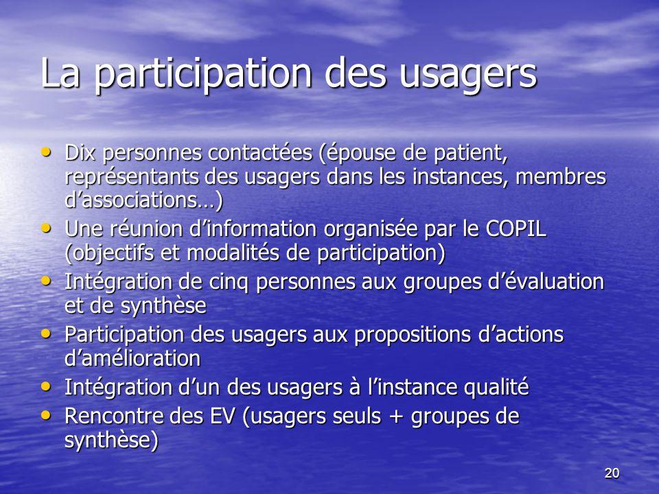 20 La participation des usagers Dix personnes contactées (épouse de patient, représentants des usagers dans les instances, membres dassociations…) Dix