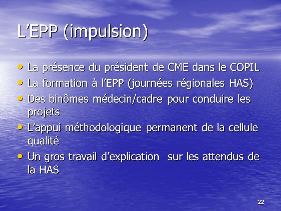 22 LEPP (impulsion) La présence du président de CME dans le COPIL La présence du président de CME dans le COPIL La formation à lEPP (journées régional
