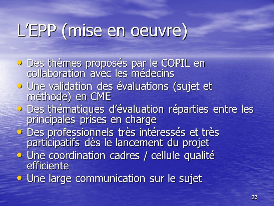 23 LEPP (mise en oeuvre) Des thèmes proposés par le COPIL en collaboration avec les médecins Des thèmes proposés par le COPIL en collaboration avec le