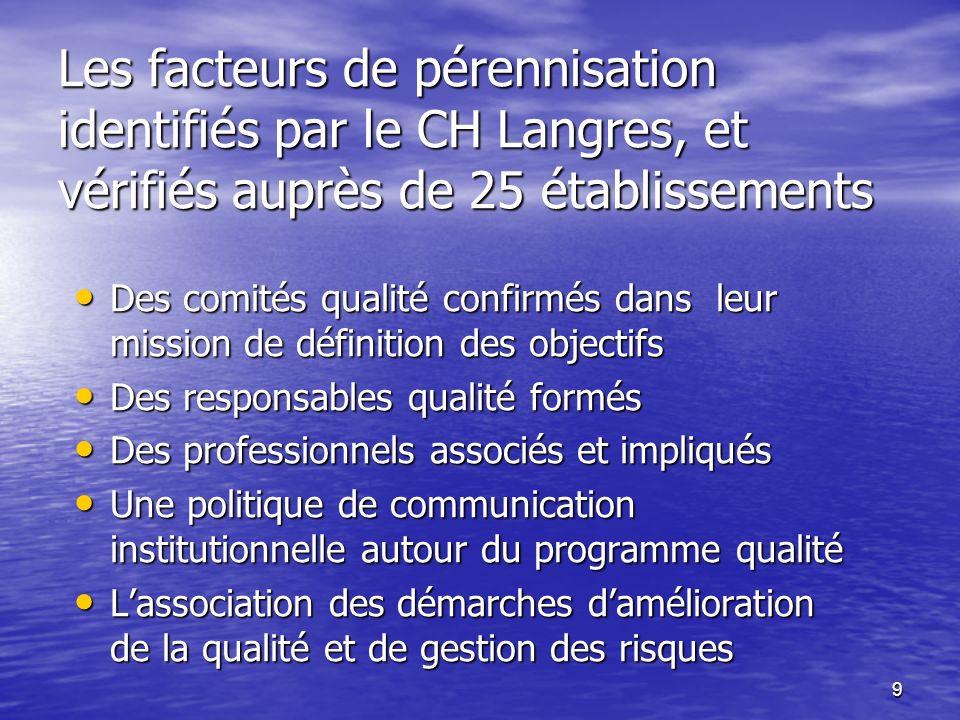 9 Les facteurs de pérennisation identifiés par le CH Langres, et vérifiés auprès de 25 établissements Des comités qualité confirmés dans leur mission