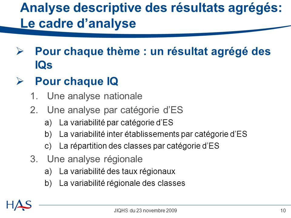 JIQHS du 23 novembre 200910 Analyse descriptive des résultats agrégés: Le cadre danalyse Pour chaque thème : un résultat agrégé des IQs Pour chaque IQ