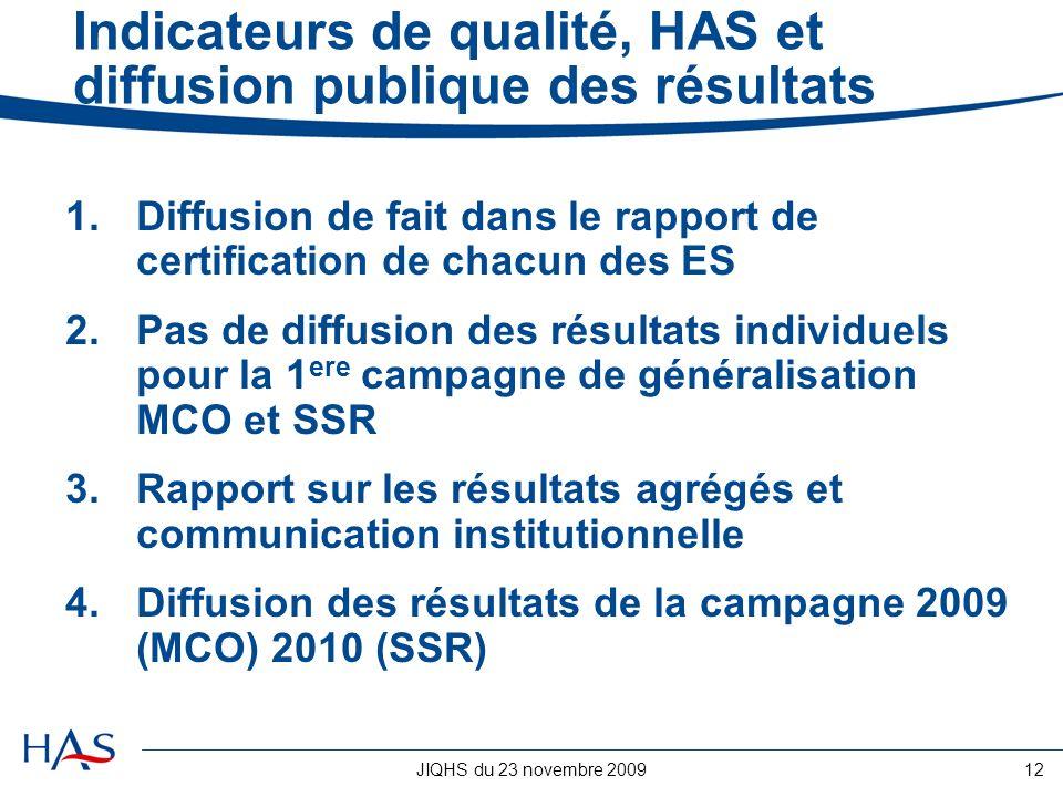 JIQHS du 23 novembre 200912 Indicateurs de qualité, HAS et diffusion publique des résultats 1.Diffusion de fait dans le rapport de certification de ch
