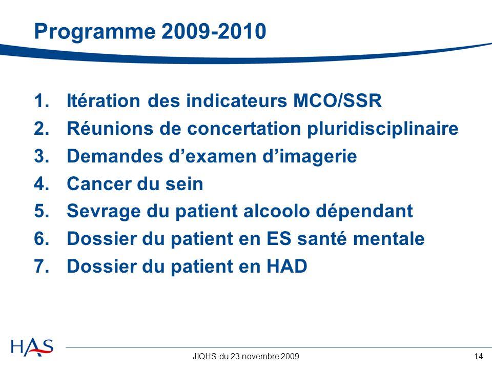 JIQHS du 23 novembre 200914 Programme 2009-2010 1.Itération des indicateurs MCO/SSR 2.Réunions de concertation pluridisciplinaire 3.Demandes dexamen d
