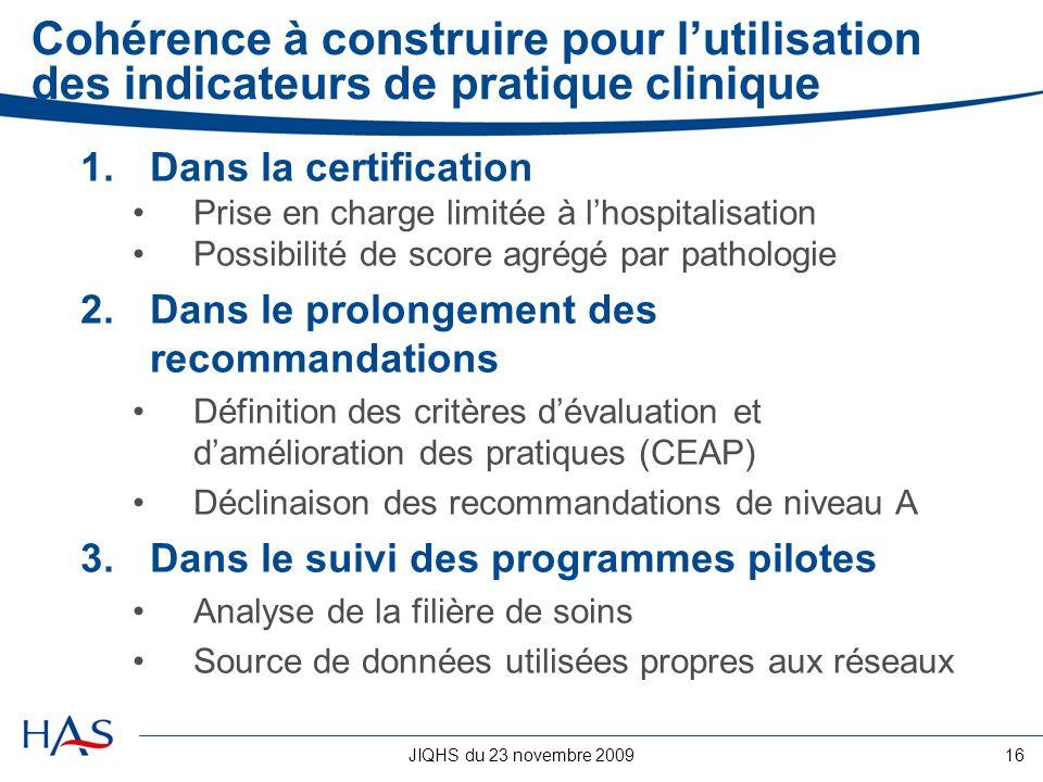 JIQHS du 23 novembre 200916 Cohérence à construire pour lutilisation des indicateurs de pratique clinique 1.Dans la certification Prise en charge limi