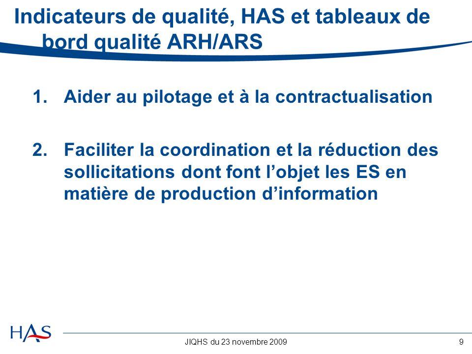 JIQHS du 23 novembre 20099 Indicateurs de qualité, HAS et tableaux de bord qualité ARH/ARS 1.Aider au pilotage et à la contractualisation 2.Faciliter