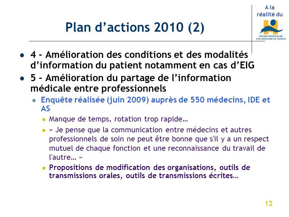 12 4 - Amélioration des conditions et des modalités dinformation du patient notamment en cas dEIG 5 - Amélioration du partage de linformation médicale
