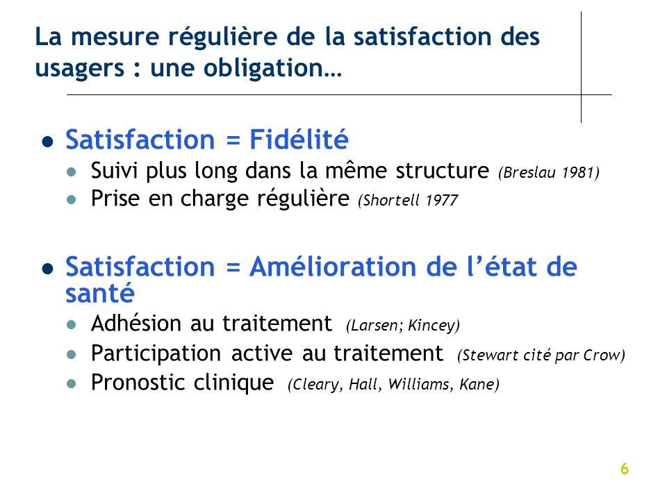 6 La mesure régulière de la satisfaction des usagers : une obligation… Satisfaction = Fidélité Suivi plus long dans la même structure (Breslau 1981) P