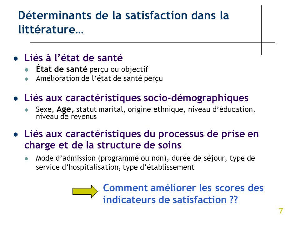 8 Les facteurs déquipe : un levier pour améliorer la satisfaction du patient .