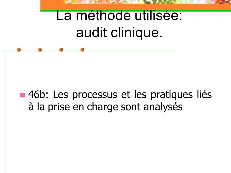 La méthode utilisée: audit clinique.