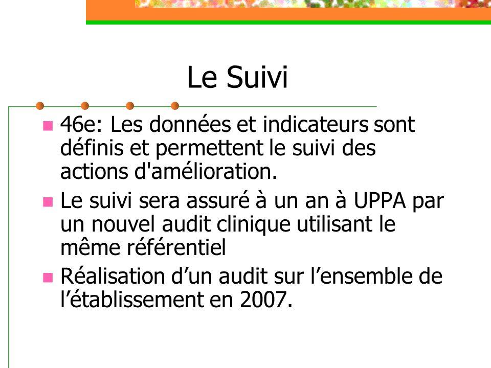 Le Suivi 46e: Les données et indicateurs sont définis et permettent le suivi des actions d amélioration.
