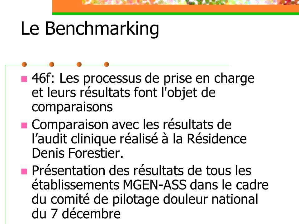 Le Benchmarking 46f: Les processus de prise en charge et leurs résultats font l objet de comparaisons Comparaison avec les résultats de laudit clinique réalisé à la Résidence Denis Forestier.
