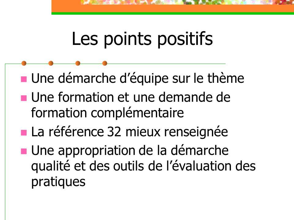 Les points positifs Une démarche déquipe sur le thème Une formation et une demande de formation complémentaire La référence 32 mieux renseignée Une appropriation de la démarche qualité et des outils de lévaluation des pratiques