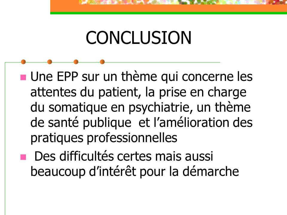 CONCLUSION Une EPP sur un thème qui concerne les attentes du patient, la prise en charge du somatique en psychiatrie, un thème de santé publique et lamélioration des pratiques professionnelles Des difficultés certes mais aussi beaucoup dintérêt pour la démarche