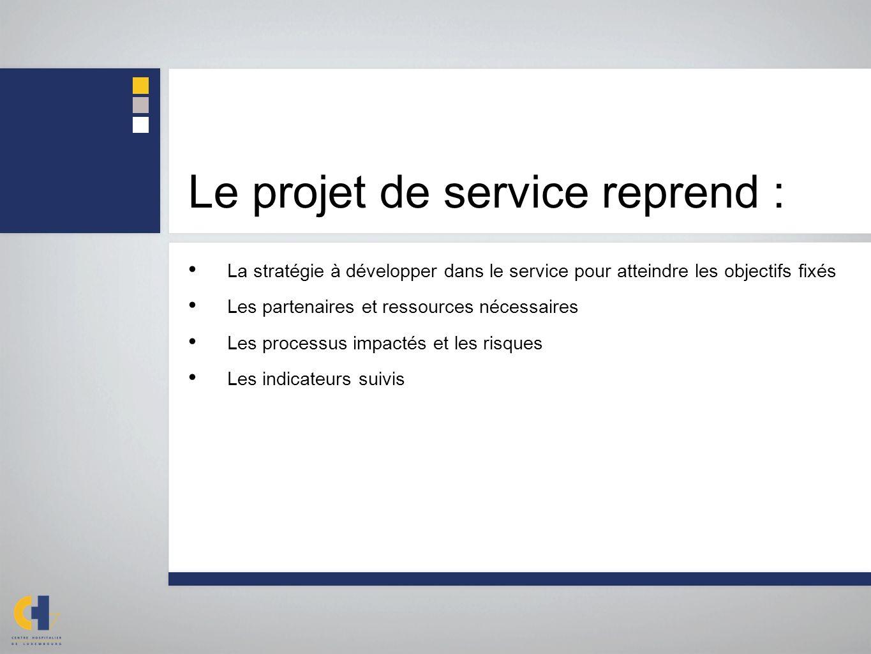 Le projet de service reprend : La stratégie à développer dans le service pour atteindre les objectifs fixés Les partenaires et ressources nécessaires Les processus impactés et les risques Les indicateurs suivis