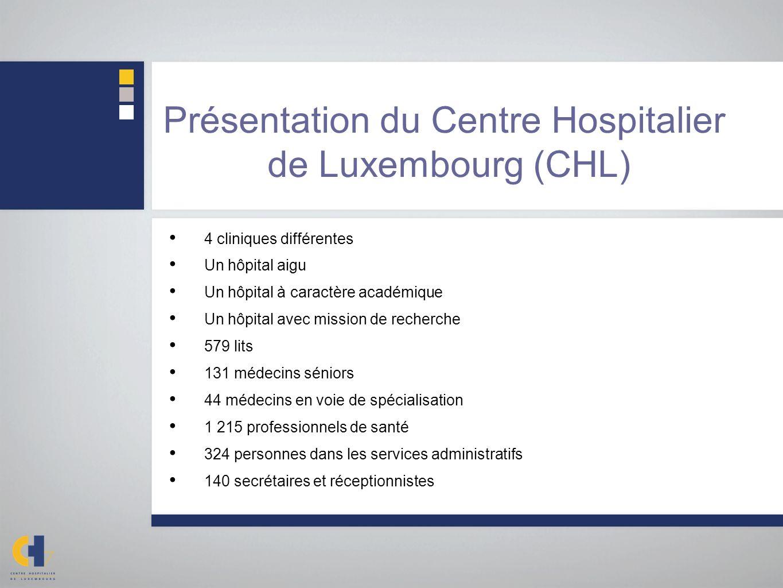 4 cliniques différentes Un hôpital aigu Un hôpital à caractère académique Un hôpital avec mission de recherche 579 lits 131 médecins séniors 44 médecins en voie de spécialisation 1 215 professionnels de santé 324 personnes dans les services administratifs 140 secrétaires et réceptionnistes Présentation du Centre Hospitalier de Luxembourg (CHL)