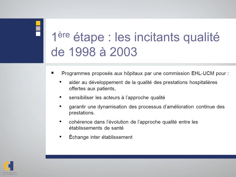1 ère étape : les incitants qualité de 1998 à 2003 Programmes proposés aux hôpitaux par une commission EHL-UCM pour : aider au développement de la qualité des prestations hospitalières offertes aux patients, sensibiliser les acteurs à lapproche qualité garantir une dynamisation des processus damélioration continue des prestations.