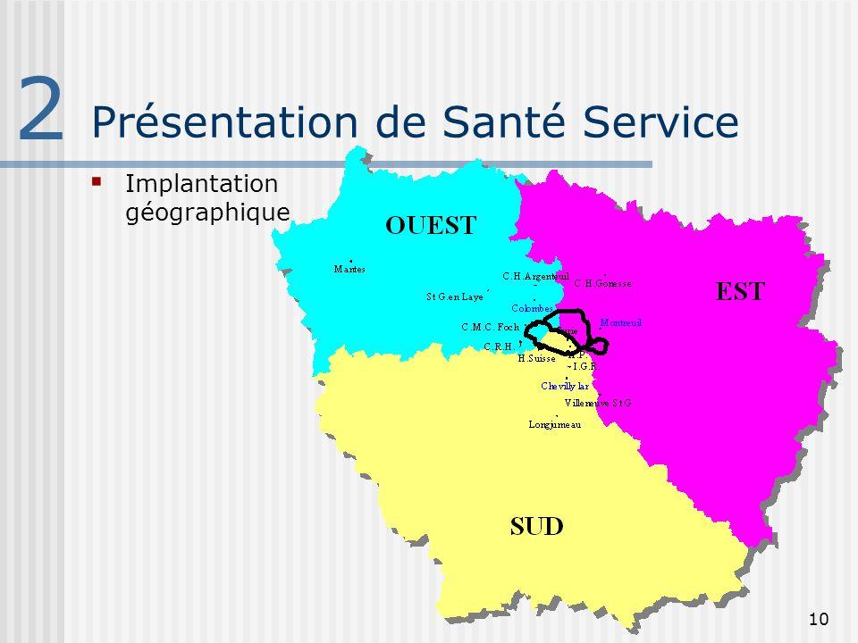 10 Présentation de Santé Service 2 Implantation géographique