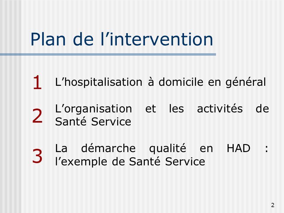 2 Plan de lintervention Lhospitalisation à domicile en général Lorganisation et les activités de Santé Service La démarche qualité en HAD : lexemple de Santé Service 1 2 3