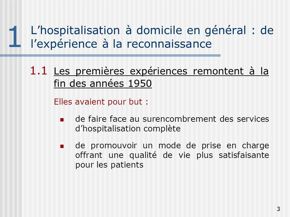 14 3.2 Le contexte général LHAD est une alternative à lhospitalisation.