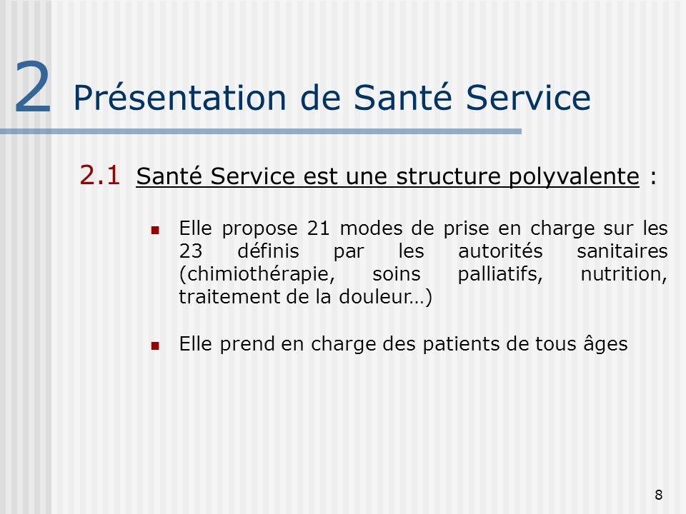 19 3.6 Procédure de certification (V1) Auto évaluation Déroulement de la visite Compte rendu de certification de la HAS 3 La démarche qualité en HAD : lexemple de Santé Service