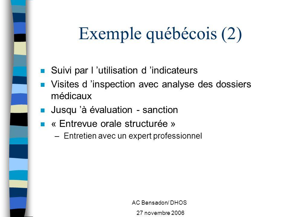 AC Bensadon/ DHOS 27 novembre 2006 Exemple québécois (2) n Suivi par l utilisation d indicateurs n Visites d inspection avec analyse des dossiers médicaux n Jusqu à évaluation - sanction n « Entrevue orale structurée » –Entretien avec un expert professionnel