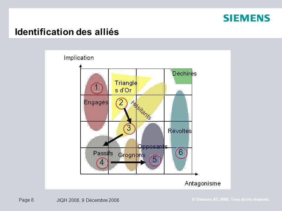 Page 8 JIQH 2008, 9 Décembre 2008 © Siemens AG 2008. Tous droits réservés. Identification des alliés Implication 1 2 3 4 5 6