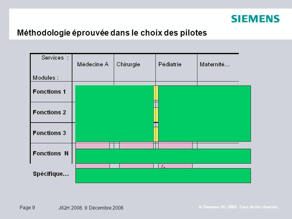 Page 9 JIQH 2008, 9 Décembre 2008 © Siemens AG 2008. Tous droits réservés. /: Méthodologie éprouvée dans le choix des pilotes