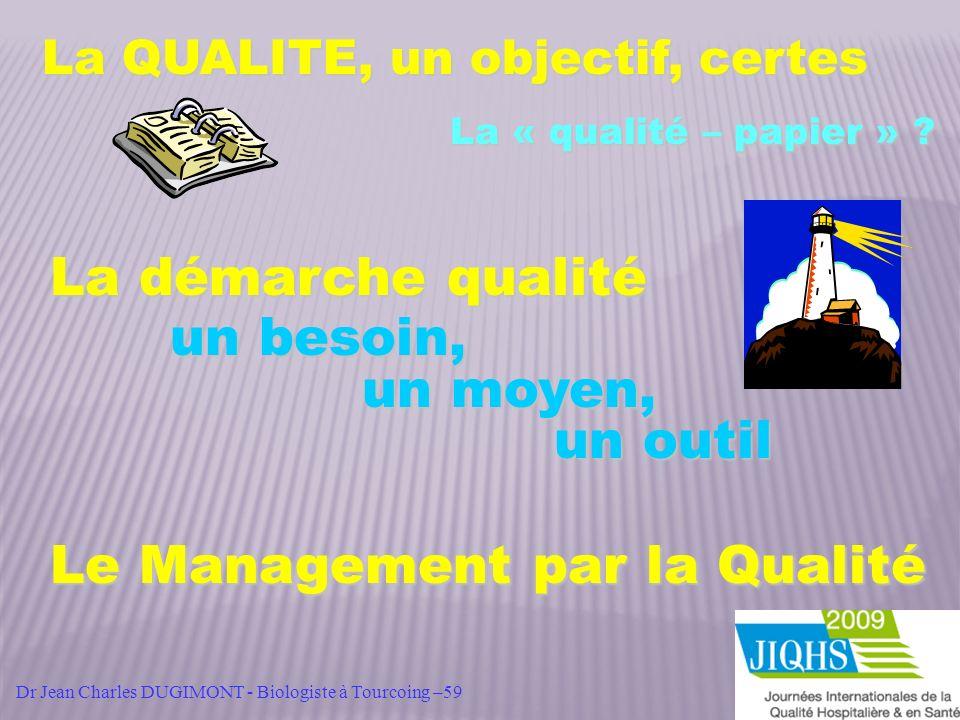 La QUALITE, un objectif, certes La démarche qualité un besoin, un moyen, un outil La « qualité – papier » ? Le Management par la Qualité Dr Jean Charl