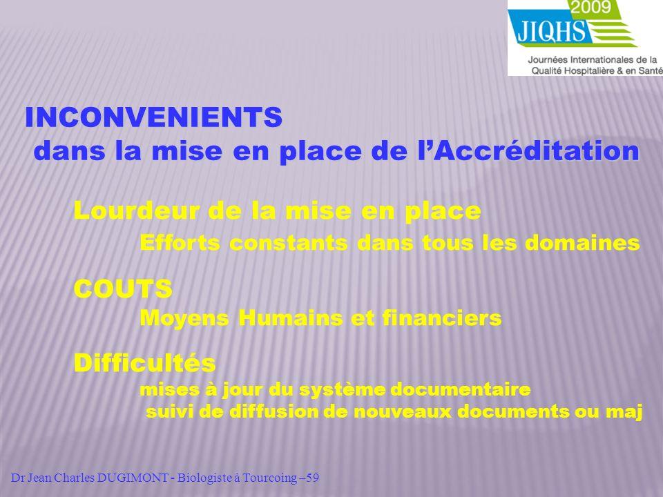 INCONVENIENTS dans la mise en place de lAccréditation dans la mise en place de lAccréditation Lourdeur de la mise en place Efforts constants dans tous