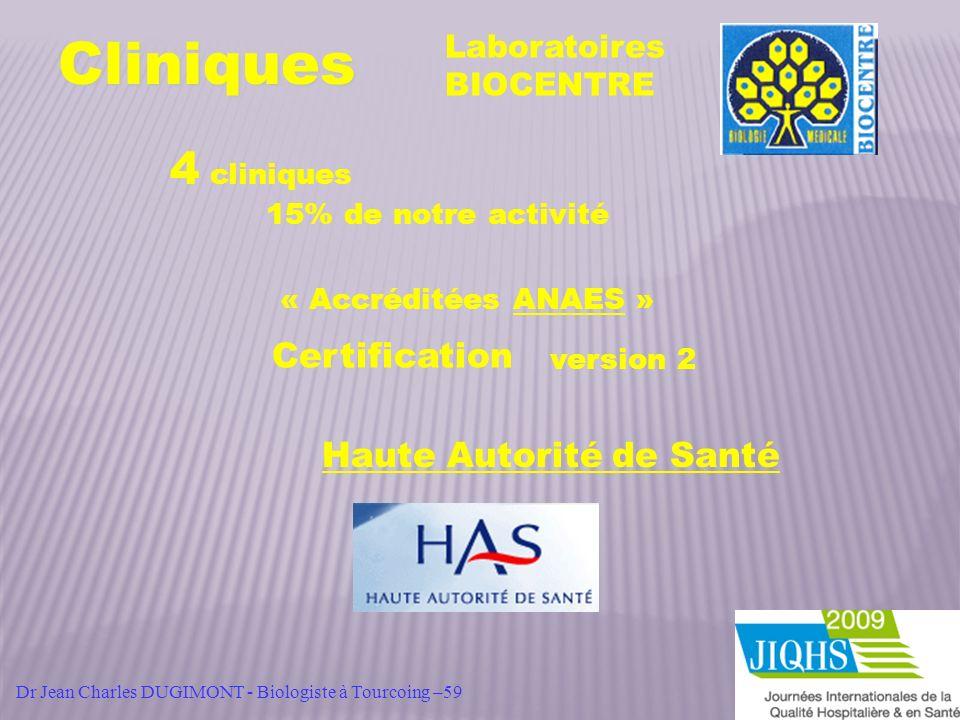 Cliniques 4 cliniques 15% de notre activité « Accréditées ANAES » Certification version 2 Laboratoires BIOCENTRE Haute Autorité de Santé Dr Jean Charl
