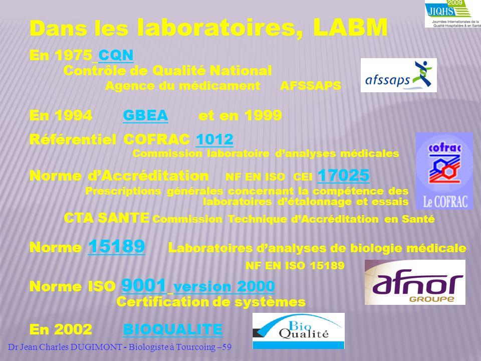 Dans les laboratoires, LABM En 1975 CQN Contrôle de Qualité National Agence du médicament AFSSAPS Référentiel COFRAC 1012 Commission laboratoire danal