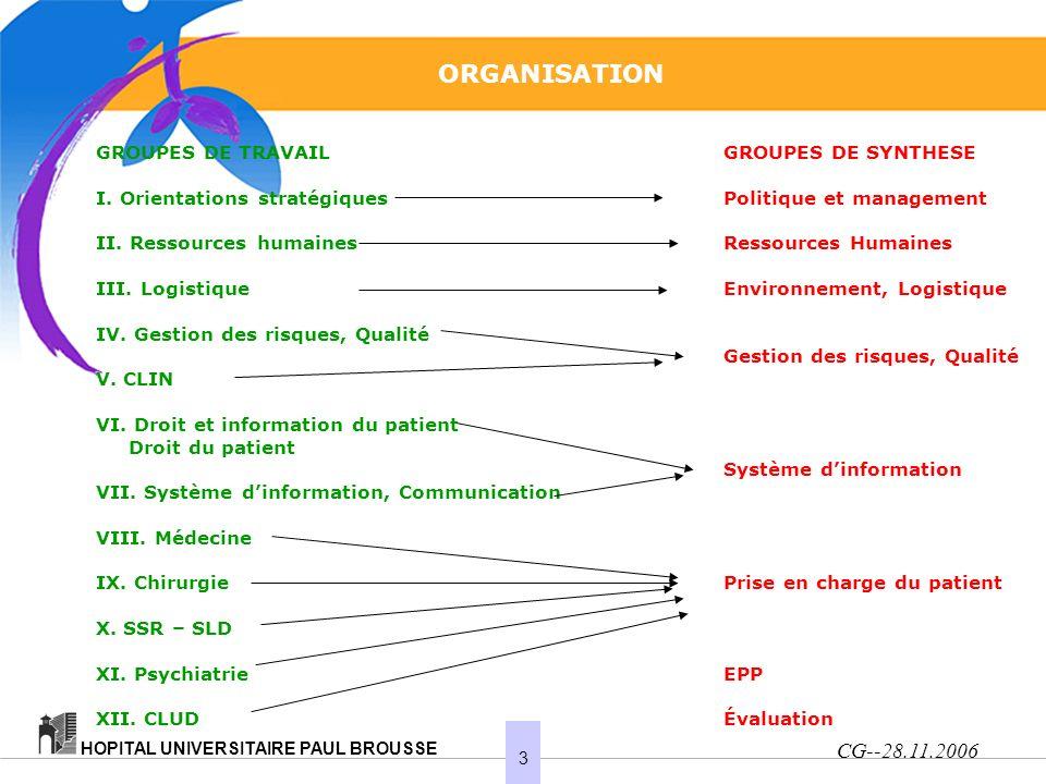 3 HOPITAL UNIVERSITAIRE PAUL BROUSSE ORGANISATION CG--28.11.2006 GROUPES DE TRAVAIL GROUPES DE SYNTHESE I.