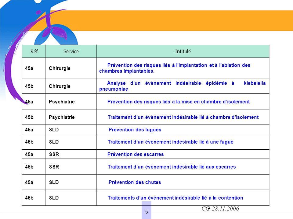 5 CG-28.11.2006 RéfServiceIntitulé 45aChirurgie Prévention des risques liés à limplantation et à lablation des chambres implantables.