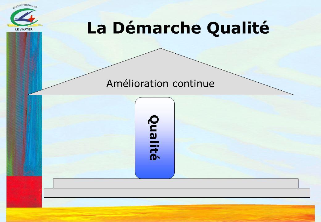 Différents établissements et modes de prévention Benchmarking Préventions issues du PAQ chutes toujours en place –Chaussage –Surmédication –Mobilisation….