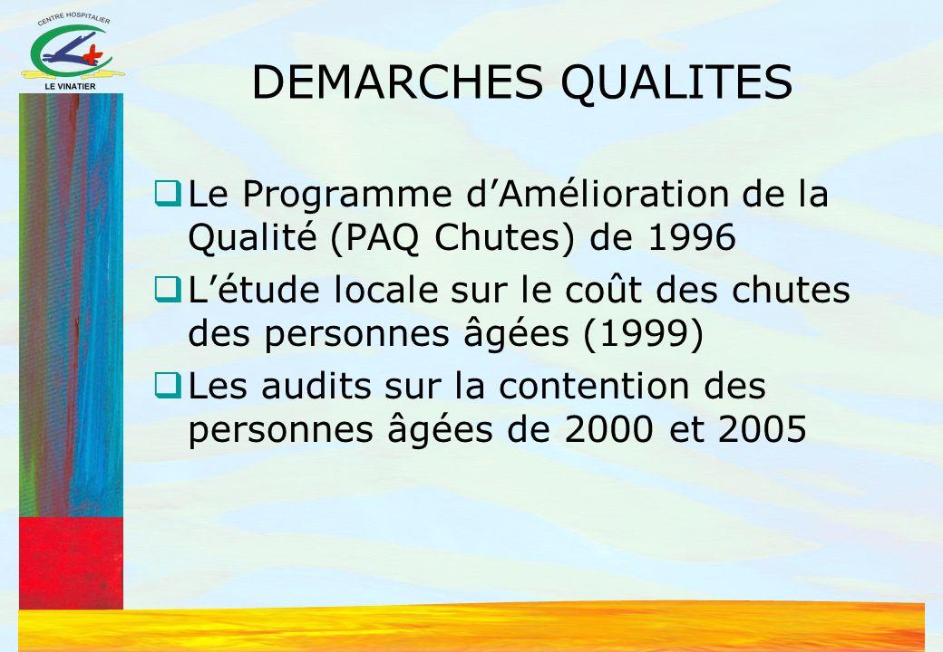 Le PAQ Chutes de 1996 PAQ de 1996 à 1999 Actions préventives 1 ères fiches de contention Posters dans les unités à destination des familles et de lentourage