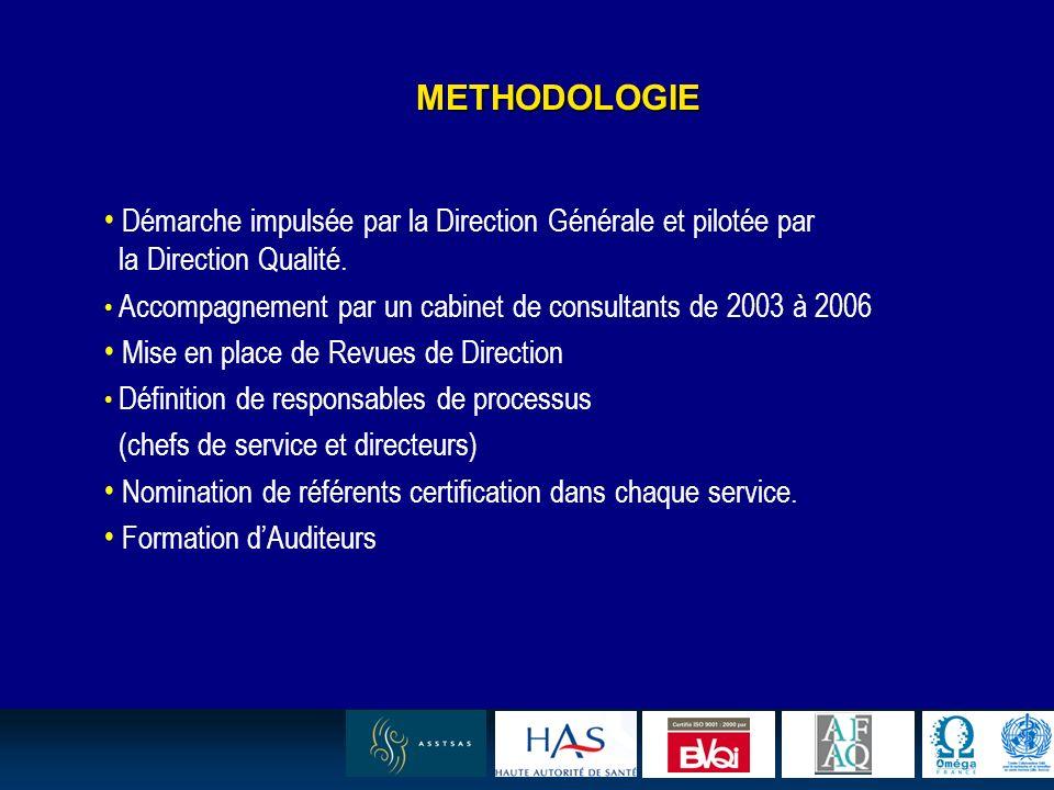 10 METHODOLOGIE Démarche impulsée par la Direction Générale et pilotée par la Direction Qualité. Accompagnement par un cabinet de consultants de 2003