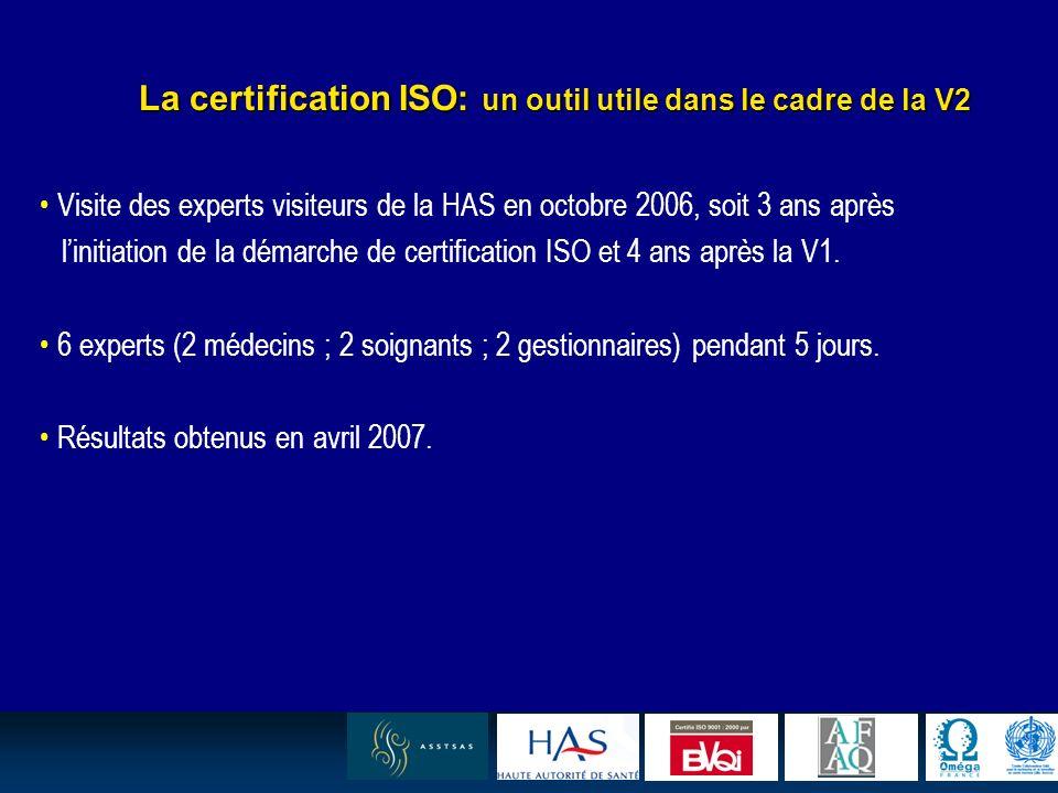13 La certification ISO: un outil utile dans le cadre de la V2 Visite des experts visiteurs de la HAS en octobre 2006, soit 3 ans après linitiation de la démarche de certification ISO et 4 ans après la V1.